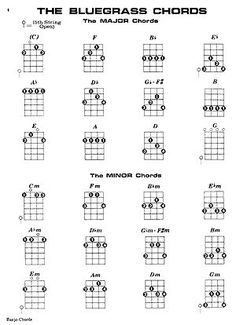 4 String Banjo Chord Key Chart for Celtic / Irish Tuning