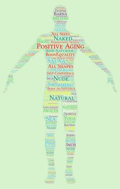 Naturism is all about positive aging, body acceptance, freedom, confidence, diversity, harmony with nature, respect for all shapes... Acceptance, Diversity, Respect, Confidence, Irish, Freedom, Positivity, Shapes, Key