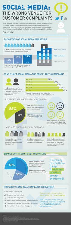 #Infographie #Réseaux sociaux : les réclamations des clients passent à la trappe