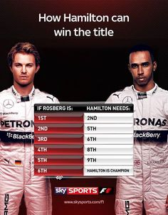 The Championship permutations: What do Hamilton and Rosberg have to do? by Sky Sports F1