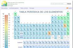 Tabla periodica de los elementos en color 2015 triva nite tabla peridica urtaz Gallery