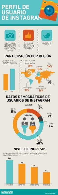 Perfil del usuario de Instagram #infografia #infographic #socialmedia