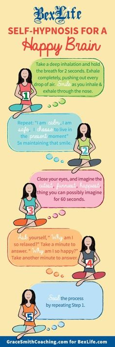 Self Hypnosis for a Happy Brain