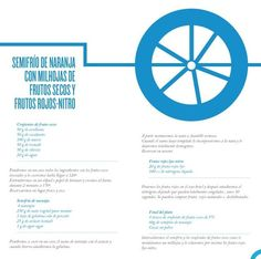 arte de carteles de la federación internacional de diabetes