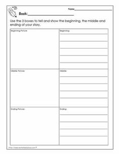 Beginning, middle and end story response graphic organizer.