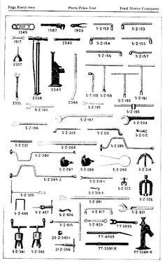 Antique Tools Ford Script