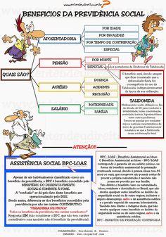 ENTENDEU DIREITO OU QUER QUE DESENHE ???: BENEFÍCIOS DA PREVIDÊNCIA SOCIAL
