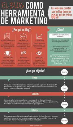 Blog como herramienta de marketing - http://conecta2.cat/blog-como-herramienta-de-marketing/ @Conecta2cat