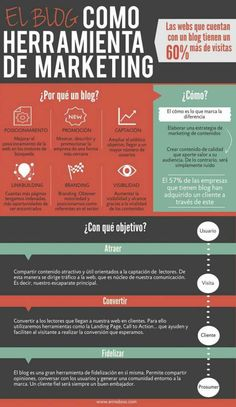 Blog como herramienta de marketing - http://conecta2.cat/blog-como-herramienta-de-marketing/ @Conecta2cat