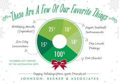creative corporate holiday cards - Google Search                                                                                                                                                                                 More