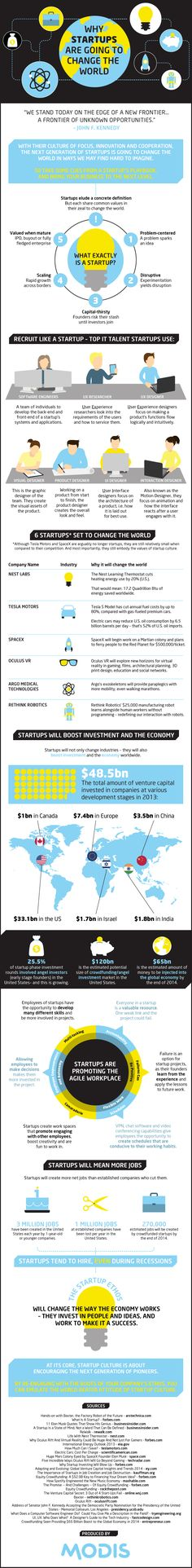 Infographic: Why Startups Are Going to Change the World