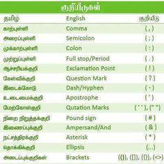 In tamil...