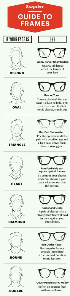 Glasses How would you describe this? Glasses Which Glasses Are Right for Your Face Shape? Which Glasses Are Right for Your Face Shape? Style Masculin, Mode Masculine, Men Style Tips, Mode Style, Style Blog, Face Shapes, Style Guides, Eyewear, Ideias Fashion