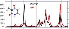 #IJMS: Protonation o