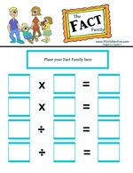 Here's a file folder game for practicing multiplication and division fact families.
