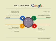 Swot Analysis Template  Cmyk  Print Ready  Clean And Corporate