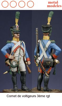 Building Painting, French Army, Napoleonic Wars, Reference Images, Modeling, Empire, Hobbies, Military, Posters