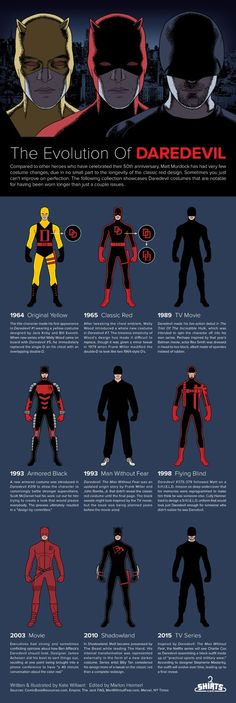 Artist Kate Willaert, who has created graphics comparing the heights of Marvel characters and chronicling the evolution of Wolverine, now turns her attention to Daredevil, just in time for his Netflix debut. Comic Book Characters, Marvel Characters, Comic Character, Comic Books Art, Marvel Comics, Marvel Heroes, Defenders Marvel, Lego Marvel, Daredevil Costume
