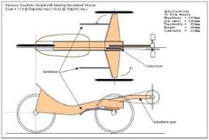 10 Free Wooden Bike Plans: Make Your Own Wood Recumbent, Bamboo Bike and More! |