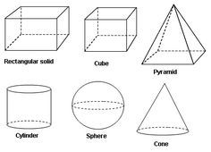 Properties of 3-D shapes (faces, edges, vertices