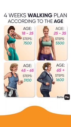 3 weeks walking plan You need just 28 days to make the body absolutely fit! Walking Plan will help you to create the perfect body in 1 month! Walking Plan be Weight Loss Diet Plan, Weight Loss Plans, Weight Loss Tips, Fitness Motivation, Weight Loss Motivation, Lose Weight In A Month, How To Lose Weight Fast, Walking Plan, Walking Challenge