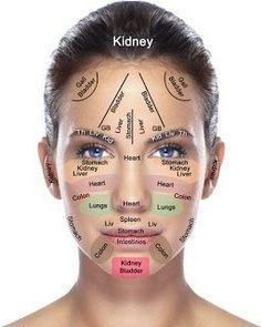 Ρεφλεξολογία-Ποιες ασθένειες φαίνονται στο πρόσωπό μας; - healingeffect.gr