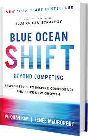Znalezione obrazy dla zapytania blue ocean shift