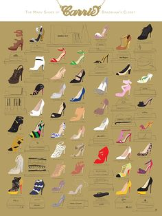A 'Sex and the City' Art Print Featuring 'The Many Shoes of Carrie Bradshaw's Closet' by Pop Chart Lab
