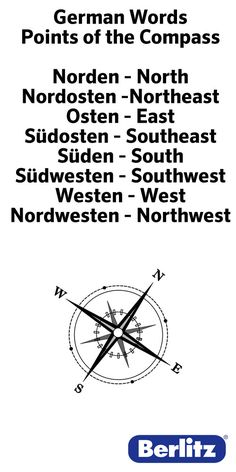 Deutsch compass directions