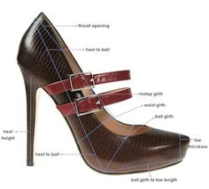 Anatomy of a shoe...now design your own at Milk and Honey
