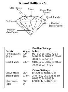 98 best faceting diagrams images on pinterest in 2018 gemstones rh pinterest com