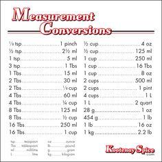 baking measurement conversion chart   measurement conversions More