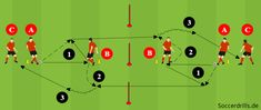 Football Drills, Halle, Personal Trainer, Soccer, Sports, Soccer Drills, Referee, Gossip, Football Soccer