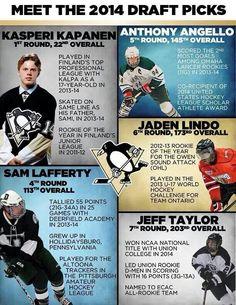 Pittsburgh Penguins 2014 Draft picks.