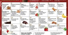 Chocolate Shakeology Recipes       Shakeology is the healthiest meal of the day. With all the ratios of a perfect meal, plus superfoods,...