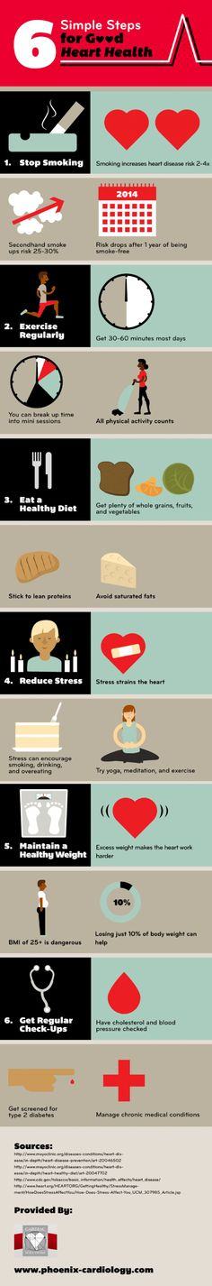 6 Simple Steps for Good Heart Health #Infographic