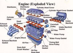 Finding The Right Auto Repair Shop For Your Car. Given the prevalence of shady auto repair techs, you may fi Engine Block, Car Engine, Motorcycle Engine, Exploded View, Engine Repair, Car Repair, Vehicle Repair, Repair Shop, Combustion Engine