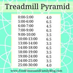 Favorite Treadmill Workouts
