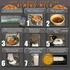 Make your own almond milk from one cup of raw almonds!
