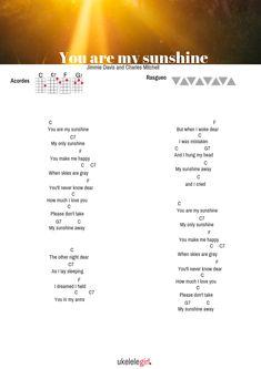 30 Ideas De Ukelele Acordes De Ukelele Ukelele Canciones