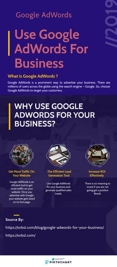 Google AdWords is a prominent way to advertise your business. There are millions of users across the globe using the search engine – Google. So, choose Google AdWords to target your customers. Advertise Your Business, Search Engine, Globe, Infographic, Engineering, Target, Advertising, Balloon, Infographics