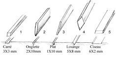 graver types uses - Uso dei differenti punzoni per incisione