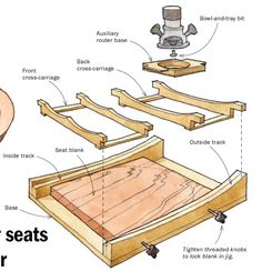 Router jig for curved recesses