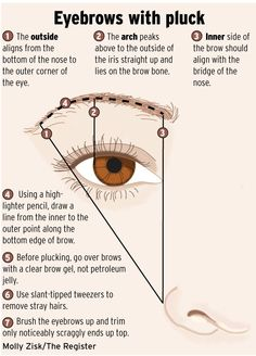 Brows: Think thick The Orange County Register ausformung bemalung maquillaje makeup shaping maquillage Best Eyebrow Makeup, Best Eyebrow Products, Skin Makeup, Eyebrow Tips, Makeup Products, Eyebrow Grooming, Makeup Set, Beauty Products, Diy Eyebrow Waxing