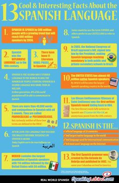 13 Cool and Interesting facts about the Spanish Language - Infographic - Do you know all about Spanish language? Discover these interesting facts!