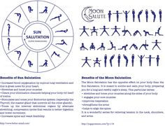 yoga moon salutation printable   different variations
