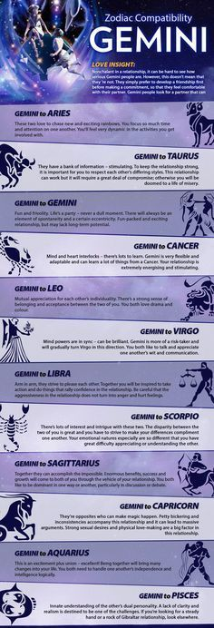 Gemini woman best compatibility