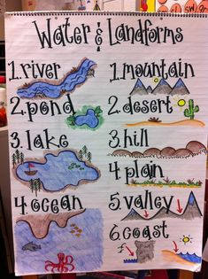 Water and landform anchor chart for science and social studies.