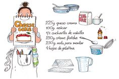 Cartoon Cooking: Cheesecake! (Parte 2)