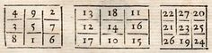 3x3 magic squares for numbers 1-25 Jacques Ozanam Récréations mathématiques et physiques Magic Squares, Math Class, To My Daughter, Lesson Plans, Teaching, Writing, How To Plan, Preserve, Puzzles